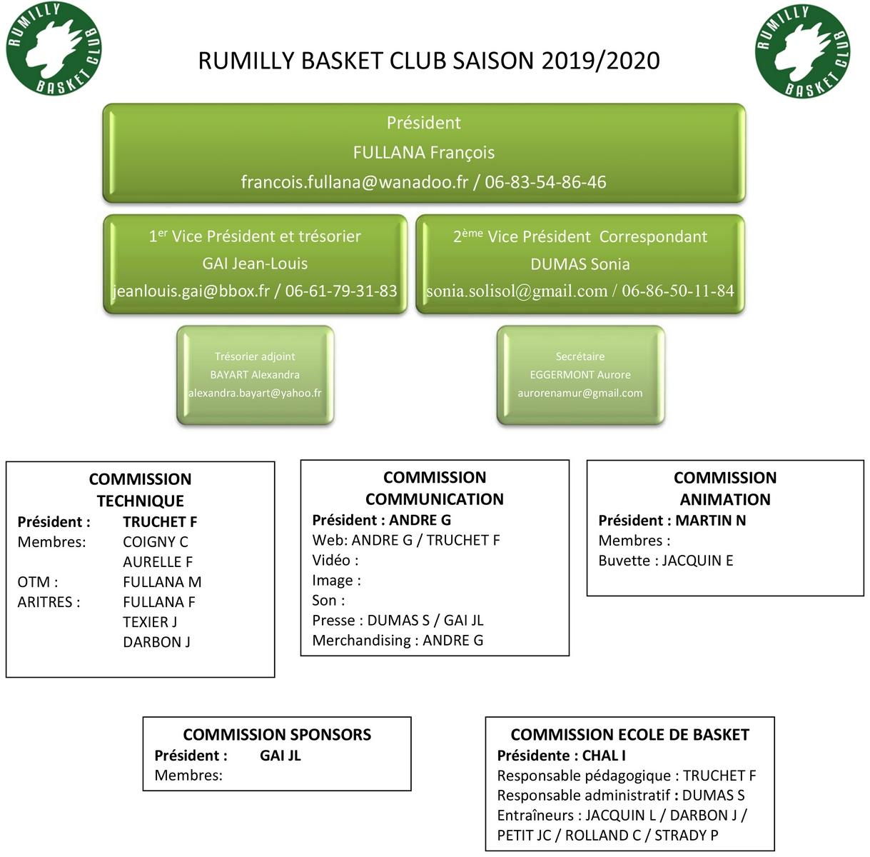 organigramme-RBC2019